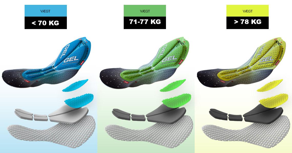 cykelshorts med valg af pude designet til din vægt